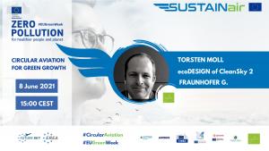 ecoDESIGN of Clean Sky 2 - Torsten Moll